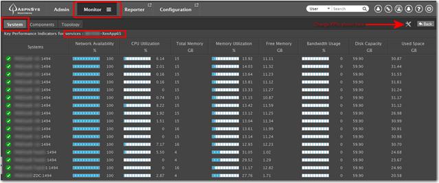eG Innovations Monitor System