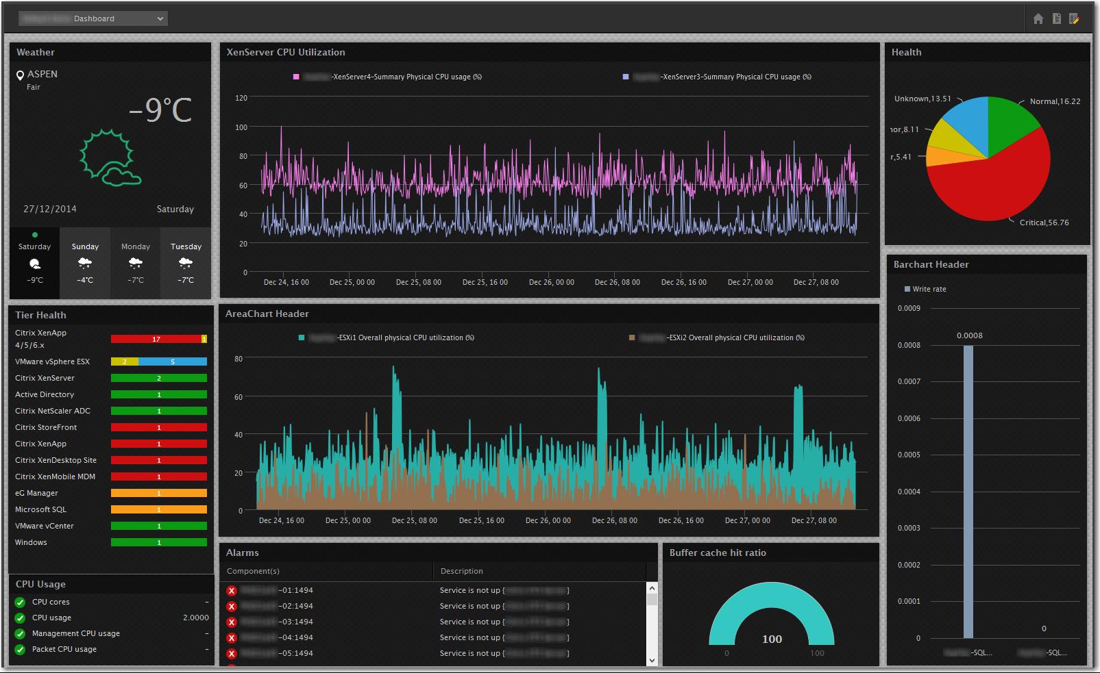 eG Innovations Monitoring Home Screen
